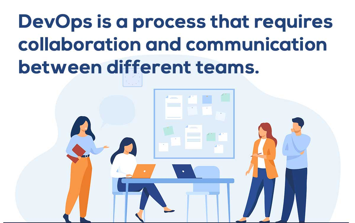 DevOps-is-a-process-that-requires-collaboration-and-communication-between-different-teams